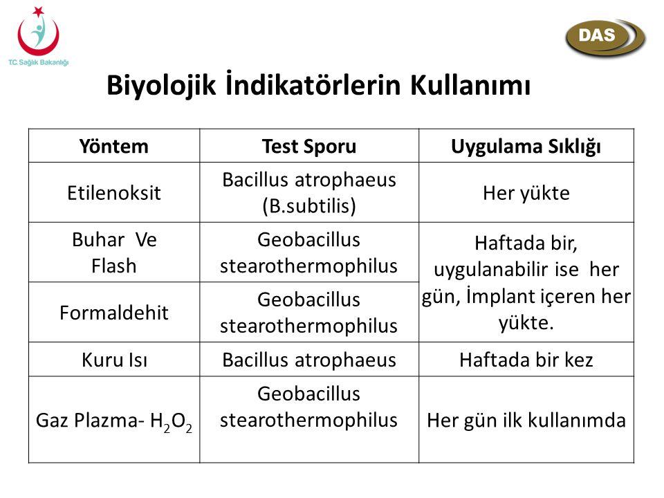 Biyolojik İndikatörlerin Kullanımı