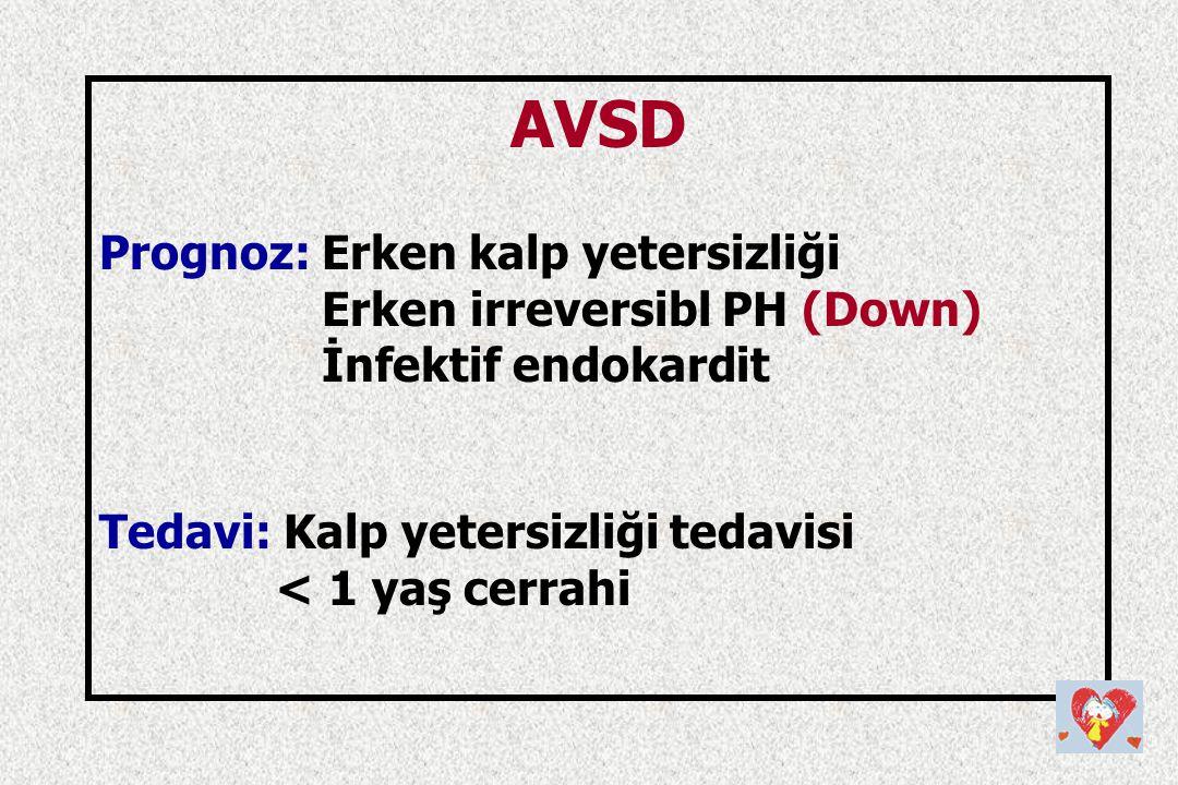 AVSD Prognoz: Erken kalp yetersizliği Erken irreversibl PH (Down)