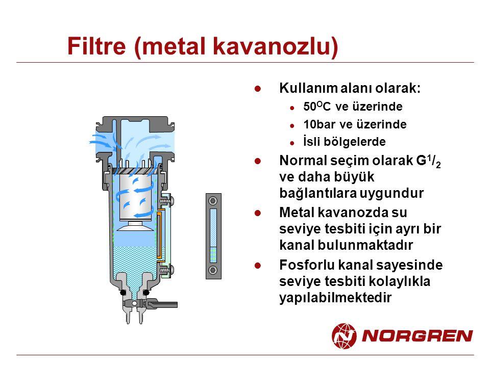 Filtre (metal kavanozlu)
