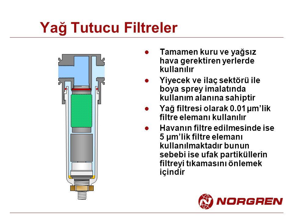 Yağ Tutucu Filtreler Tamamen kuru ve yağsız hava gerektiren yerlerde kullanılır.