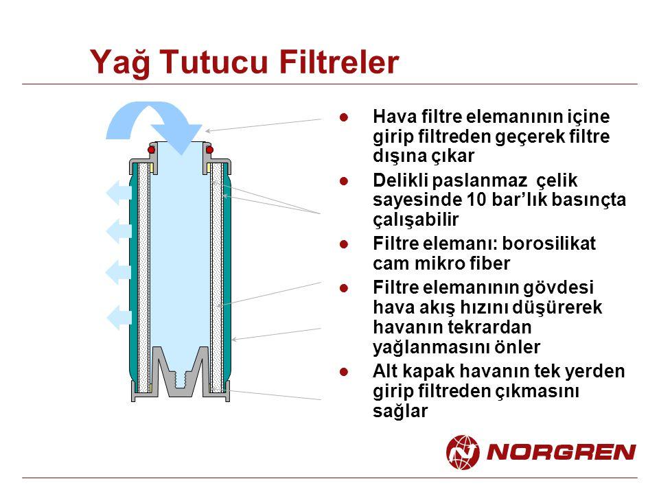 Yağ Tutucu Filtreler Hava filtre elemanının içine girip filtreden geçerek filtre dışına çıkar.