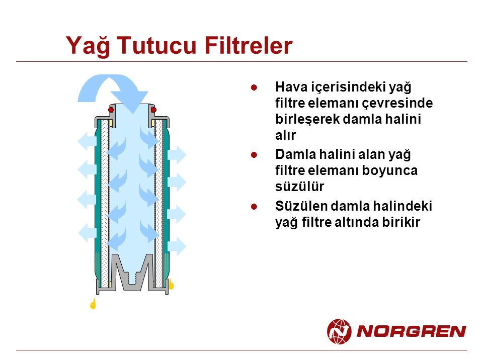 Yağ Tutucu Filtreler Hava içerisindeki yağ filtre elemanı çevresinde birleşerek damla halini alır.