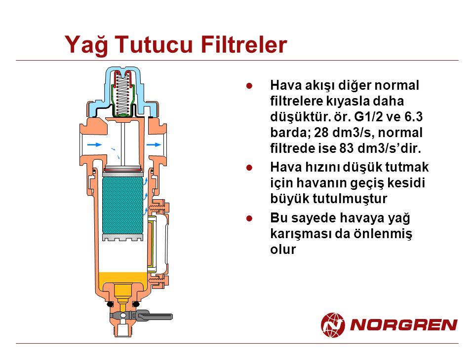 Yağ Tutucu Filtreler Hava akışı diğer normal filtrelere kıyasla daha düşüktür. ör. G1/2 ve 6.3 barda; 28 dm3/s, normal filtrede ise 83 dm3/s'dir.
