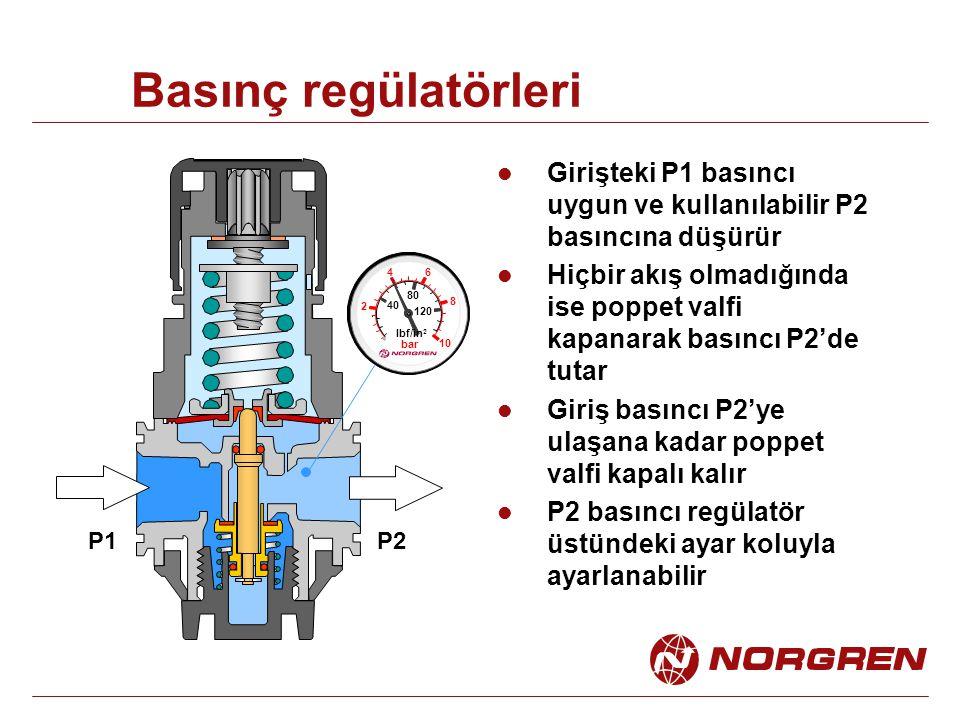 Basınç regülatörleri Girişteki P1 basıncı uygun ve kullanılabilir P2 basıncına düşürür.
