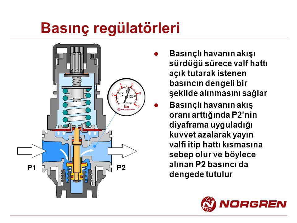 Basınç regülatörleri Basınçlı havanın akışı sürdüğü sürece valf hattı açık tutarak istenen basıncın dengeli bir şekilde alınmasını sağlar.