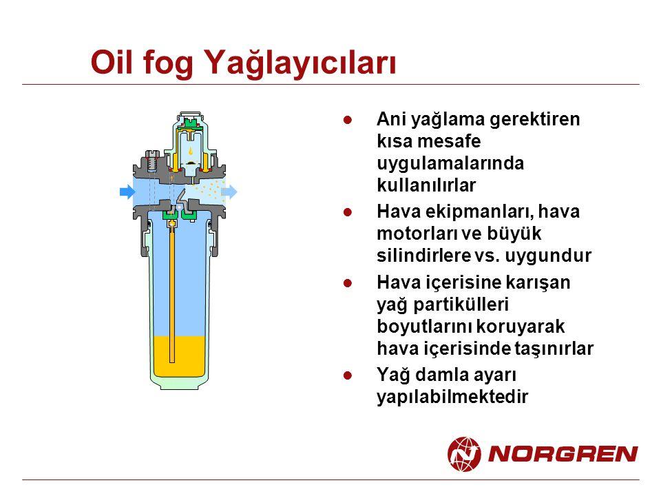 Oil fog Yağlayıcıları Ani yağlama gerektiren kısa mesafe uygulamalarında kullanılırlar.