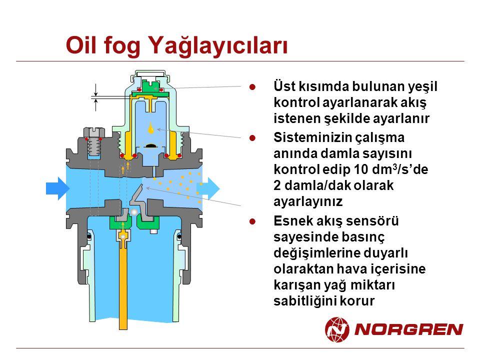 Oil fog Yağlayıcıları Üst kısımda bulunan yeşil kontrol ayarlanarak akış istenen şekilde ayarlanır.