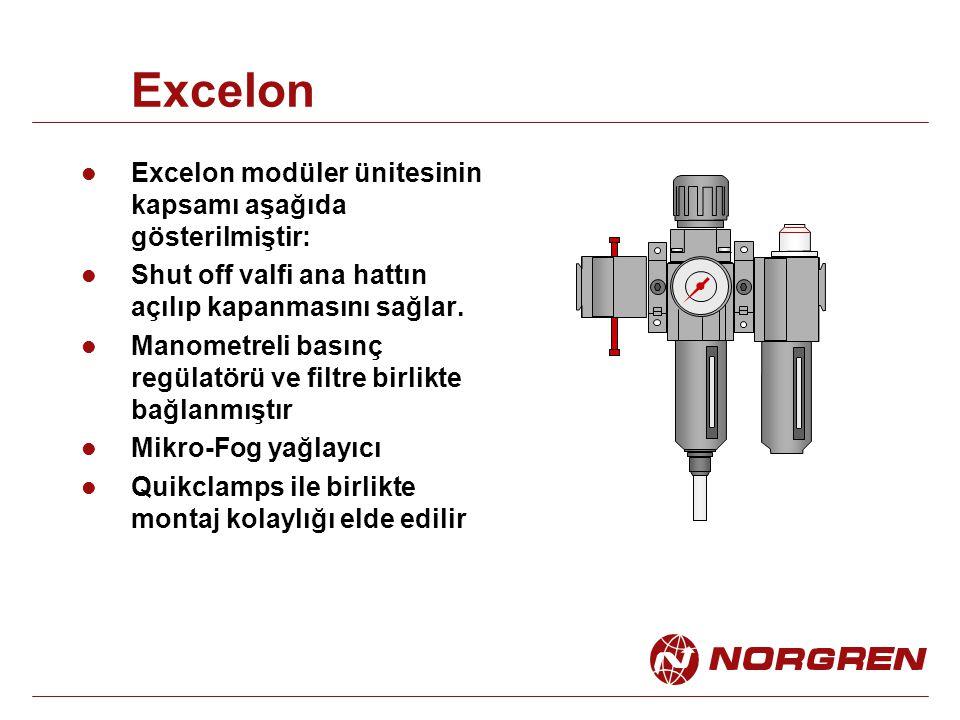 Excelon Excelon modüler ünitesinin kapsamı aşağıda gösterilmiştir: