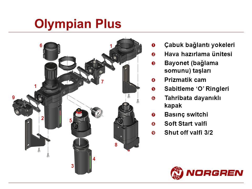 Olympian Plus Çabuk bağlantı yokeleri Hava hazırlama ünitesi