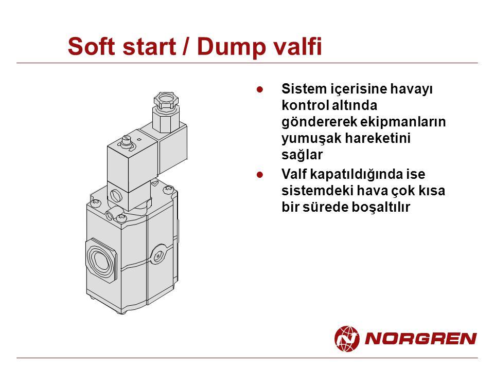 Soft start / Dump valfi Sistem içerisine havayı kontrol altında göndererek ekipmanların yumuşak hareketini sağlar.