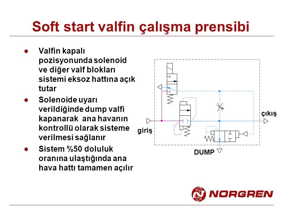 Soft start valfin çalışma prensibi