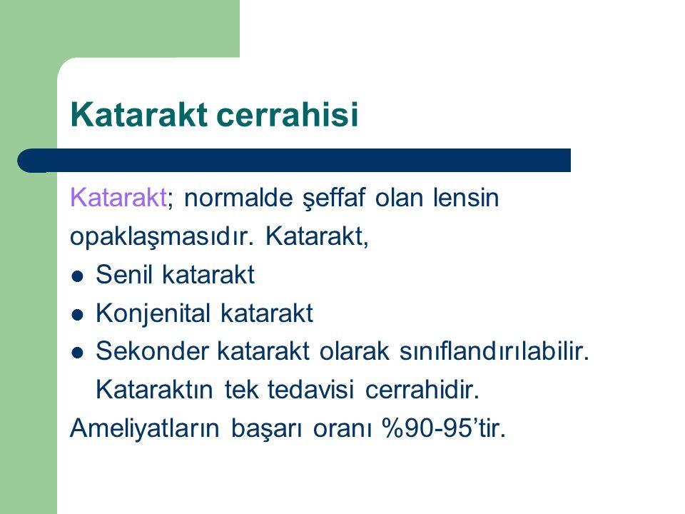Katarakt cerrahisi Katarakt; normalde şeffaf olan lensin