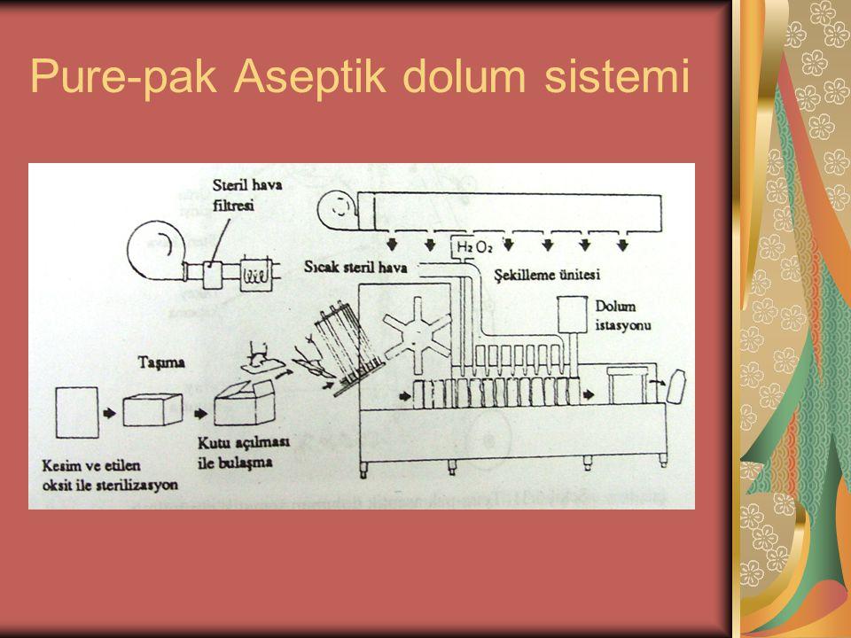 Pure-pak Aseptik dolum sistemi