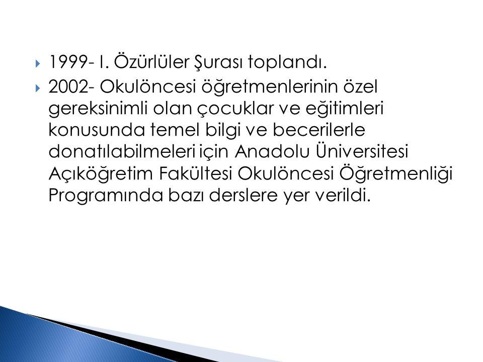 1999- I. Özürlüler Şurası toplandı.