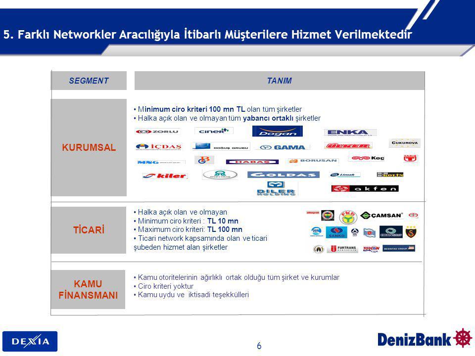 5. Farklı Networkler Aracılığıyla İtibarlı Müşterilere Hizmet Verilmektedir