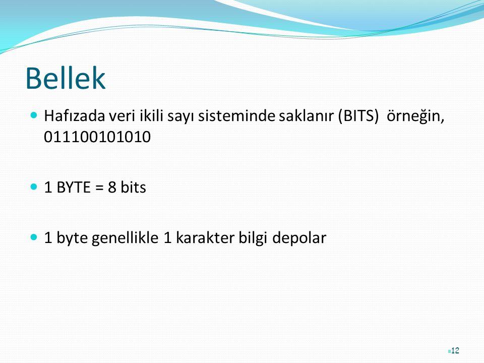 Bellek Hafızada veri ikili sayı sisteminde saklanır (BITS) örneğin, 011100101010. 1 BYTE = 8 bits.
