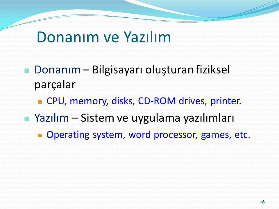 Donanım ve Yazılım Donanım – Bilgisayarı oluşturan fiziksel parçalar