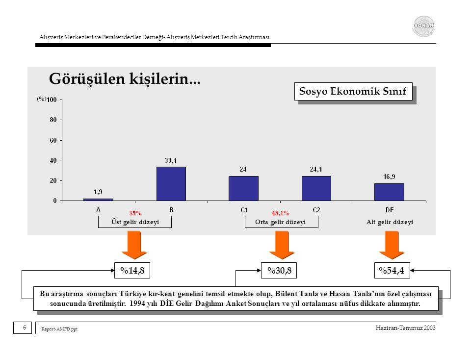 Görüşülen kişilerin... Sosyo Ekonomik Sınıf %14,8 %30,8 %54,4