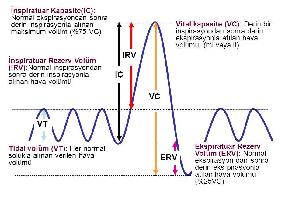 İnspiratuar Kapasite(IC): Normal ekspirasyondan sonra derin inspirasyonla alınan maksimum volüm (%75 VC)