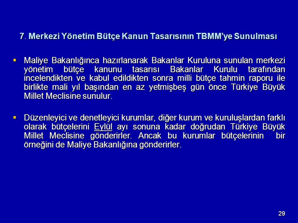 7. Merkezi Yönetim Bütçe Kanun Tasarısının TBMM'ye Sunulması