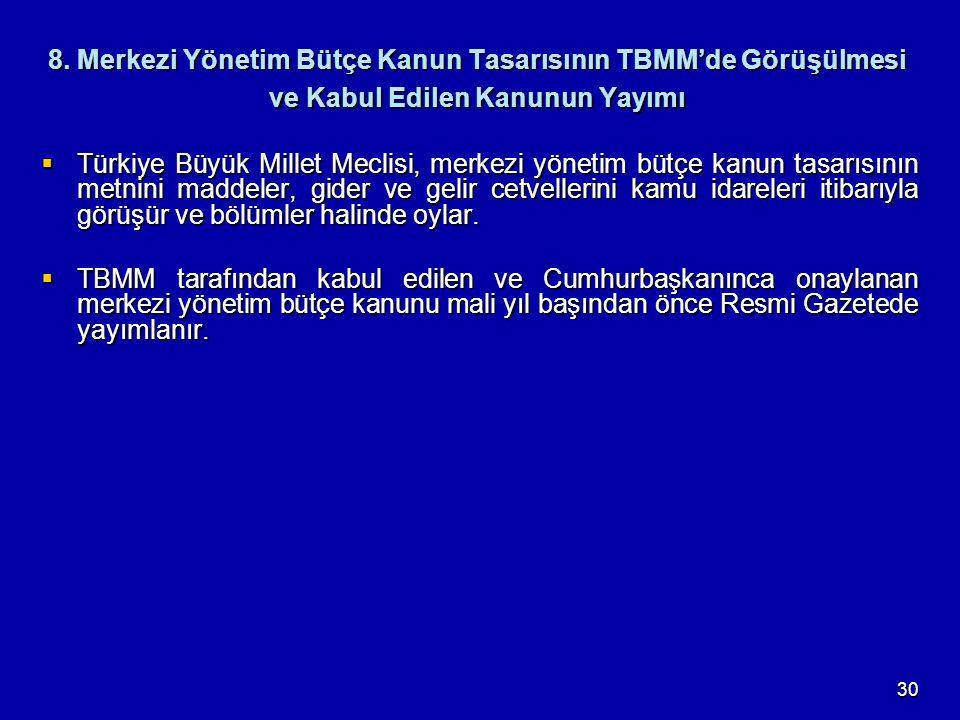 8. Merkezi Yönetim Bütçe Kanun Tasarısının TBMM'de Görüşülmesi ve Kabul Edilen Kanunun Yayımı
