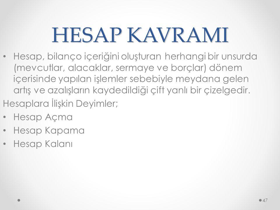 HESAP KAVRAMI