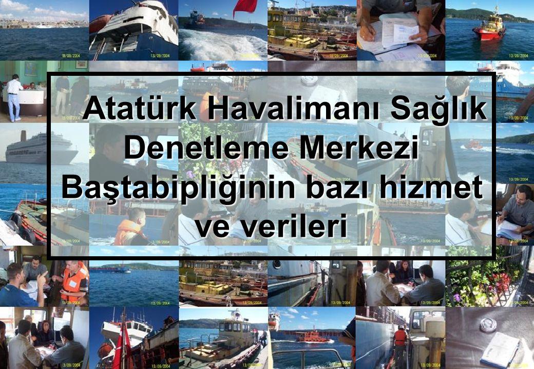 Atatürk Havalimanı Sağlık Denetleme Merkezi Baştabipliğinin bazı hizmet ve verileri