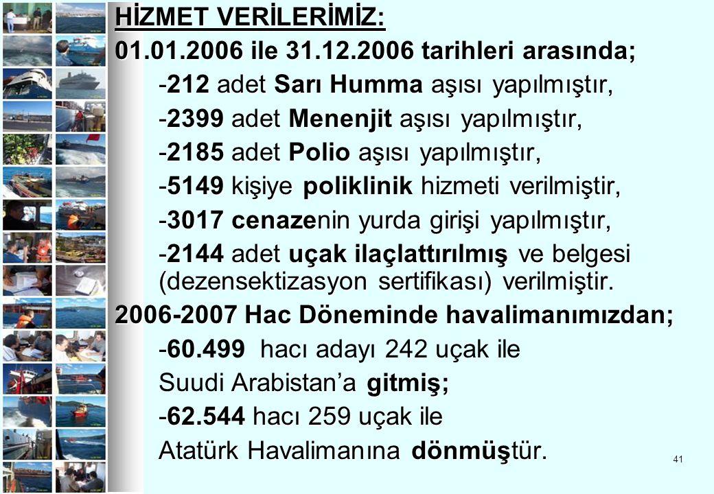 HİZMET VERİLERİMİZ: 01.01.2006 ile 31.12.2006 tarihleri arasında; -212 adet Sarı Humma aşısı yapılmıştır,