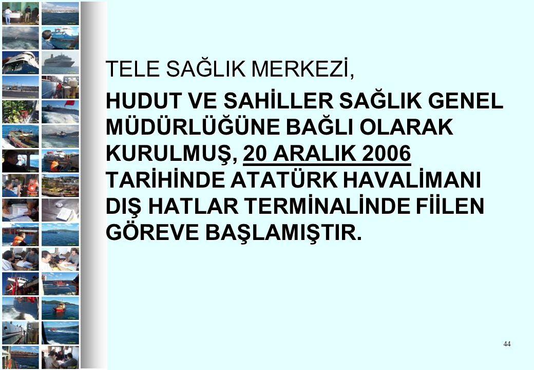 TELE SAĞLIK MERKEZİ,