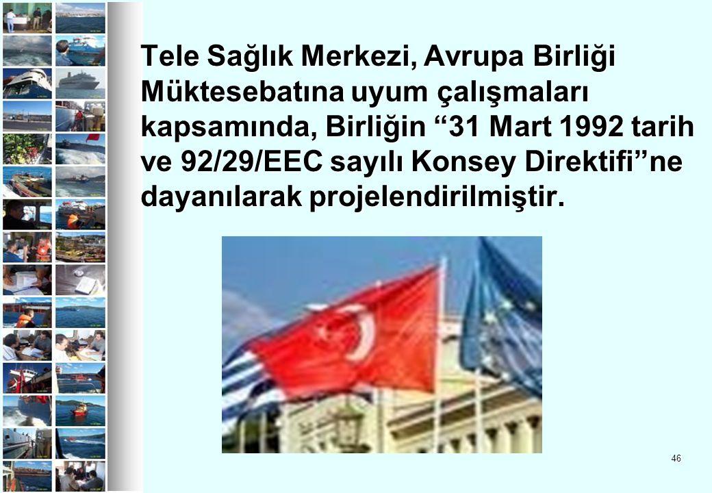 Tele Sağlık Merkezi, Avrupa Birliği Müktesebatına uyum çalışmaları kapsamında, Birliğin 31 Mart 1992 tarih ve 92/29/EEC sayılı Konsey Direktifi ne dayanılarak projelendirilmiştir.