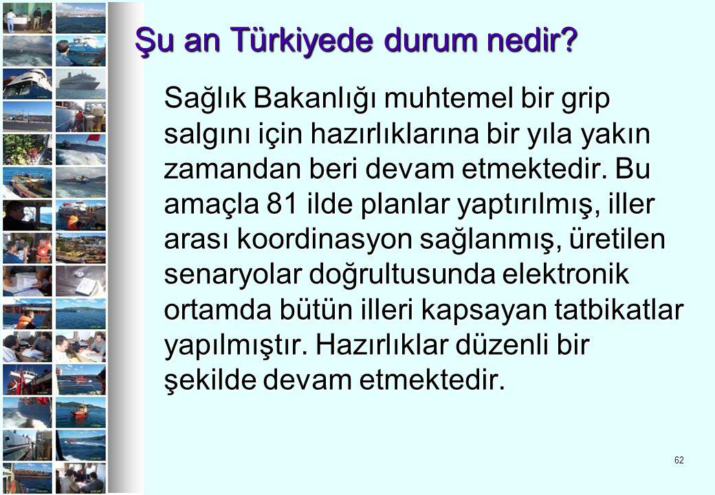 Şu an Türkiyede durum nedir