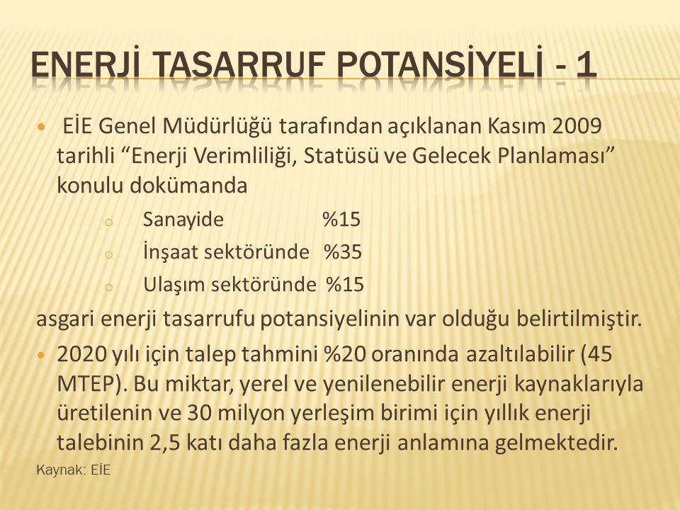 ENERJİ TASARRUF POTANSİYELİ - 1
