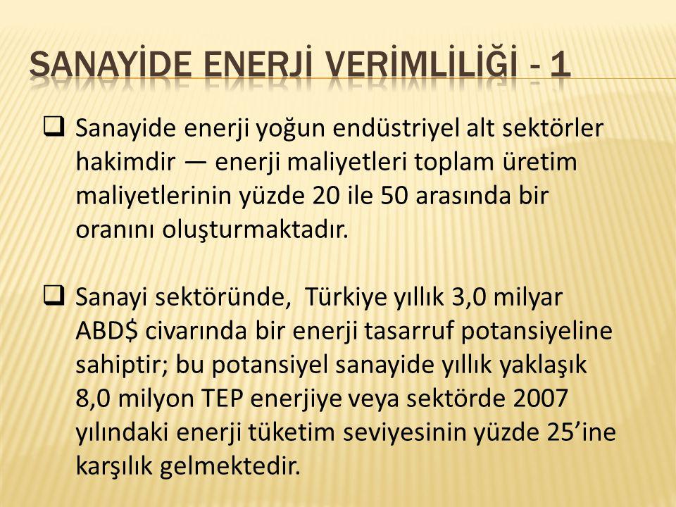 SANAYİDE ENERJİ VERİMLİLİĞİ - 1