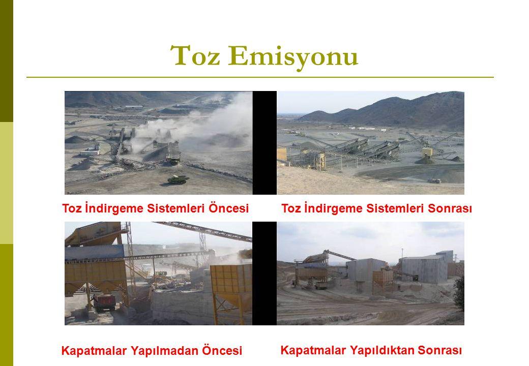 Toz Emisyonu Toz İndirgeme Sistemleri Öncesi