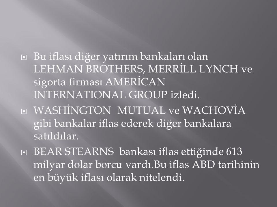 Bu iflası diğer yatırım bankaları olan LEHMAN BROTHERS, MERRİLL LYNCH ve sigorta firması AMERİCAN INTERNATIONAL GROUP izledi.