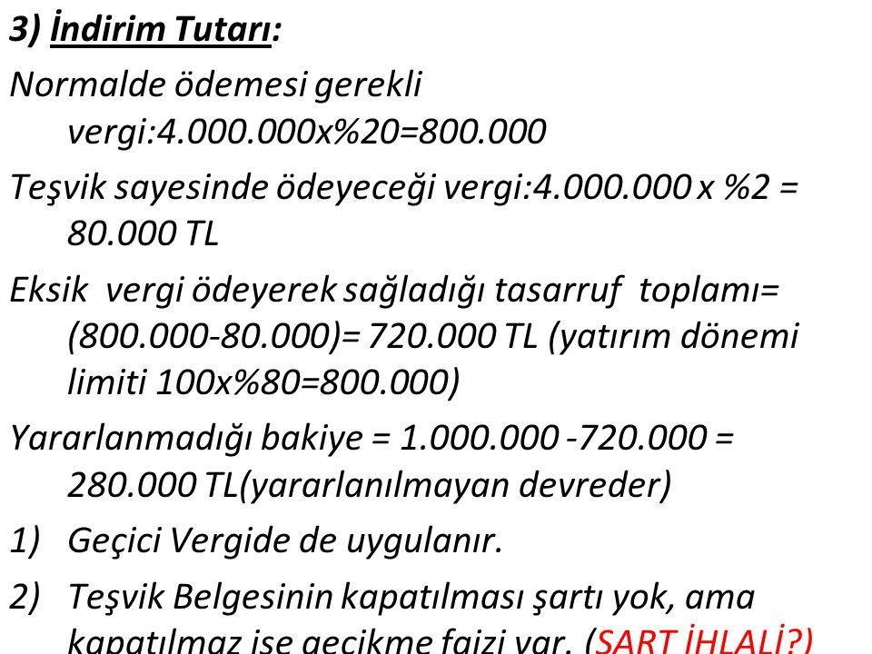 3) İndirim Tutarı: Normalde ödemesi gerekli vergi:4.000.000x%20=800.000. Teşvik sayesinde ödeyeceği vergi:4.000.000 x %2 = 80.000 TL.
