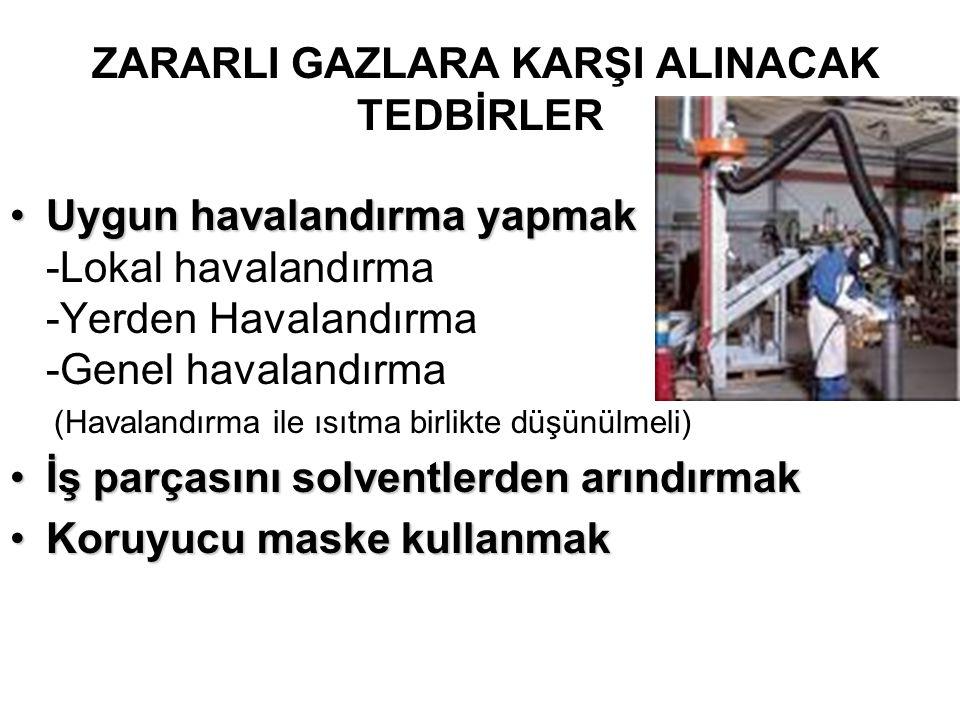 ZARARLI GAZLARA KARŞI ALINACAK TEDBİRLER