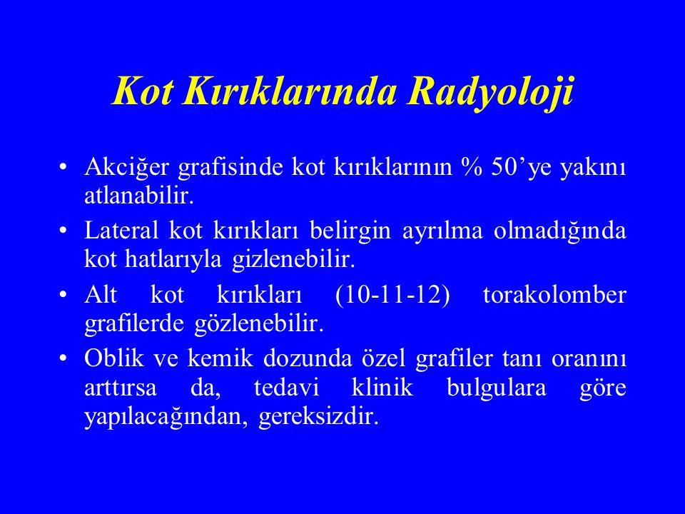 Kot Kırıklarında Radyoloji