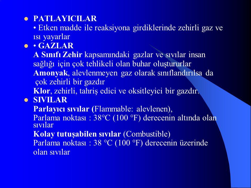 PATLAYICILAR • Etken madde ile reaksiyona girdiklerinde zehirli gaz ve. ısı yayarlar. • GAZLAR.