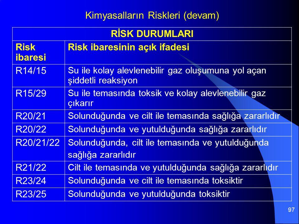 Kimyasalların Riskleri (devam)