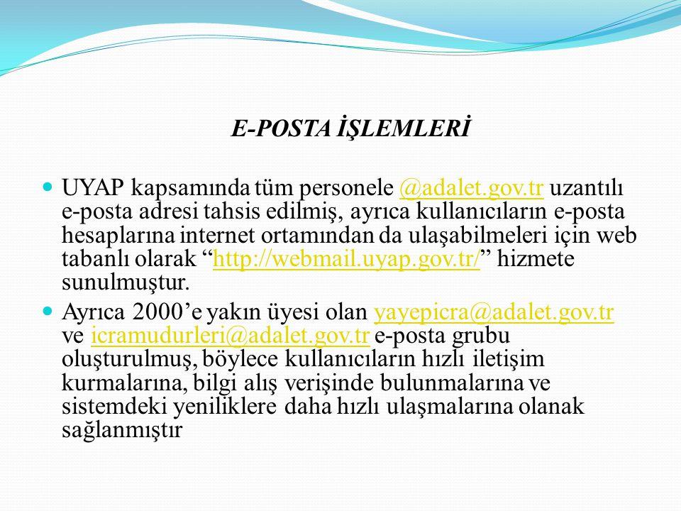 E-POSTA İŞLEMLERİ