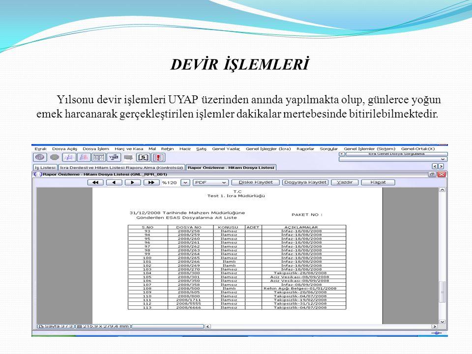 DEVİR İŞLEMLERİ
