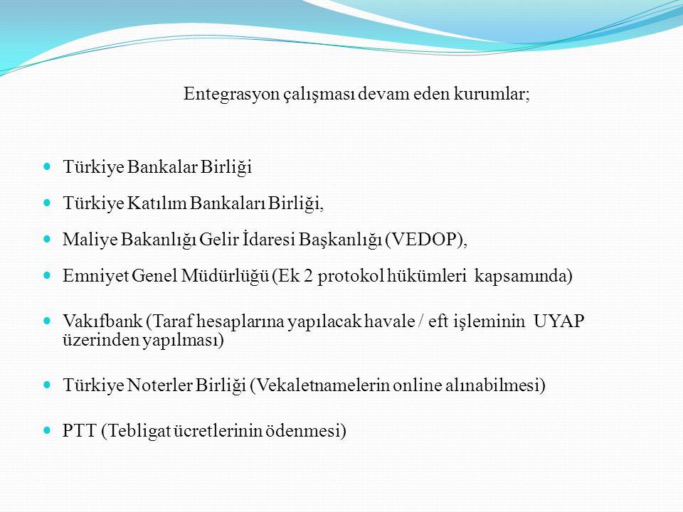 Entegrasyon çalışması devam eden kurumlar;
