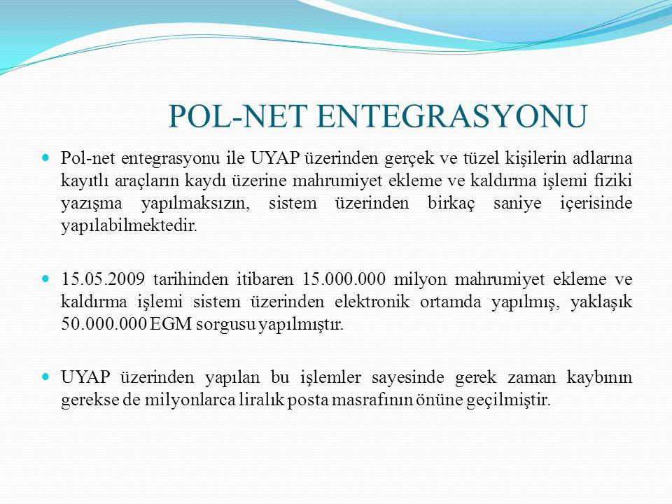 POL-NET ENTEGRASYONU