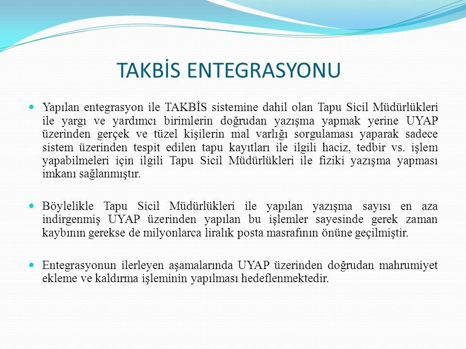 TAKBİS ENTEGRASYONU