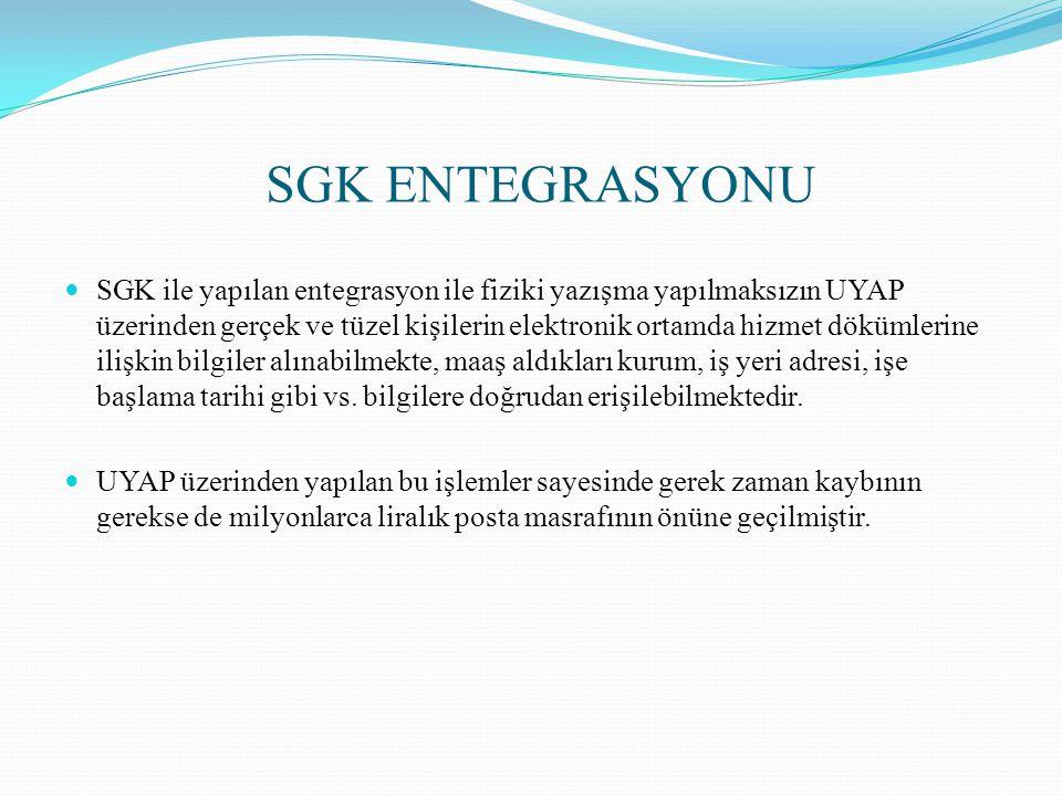 SGK ENTEGRASYONU