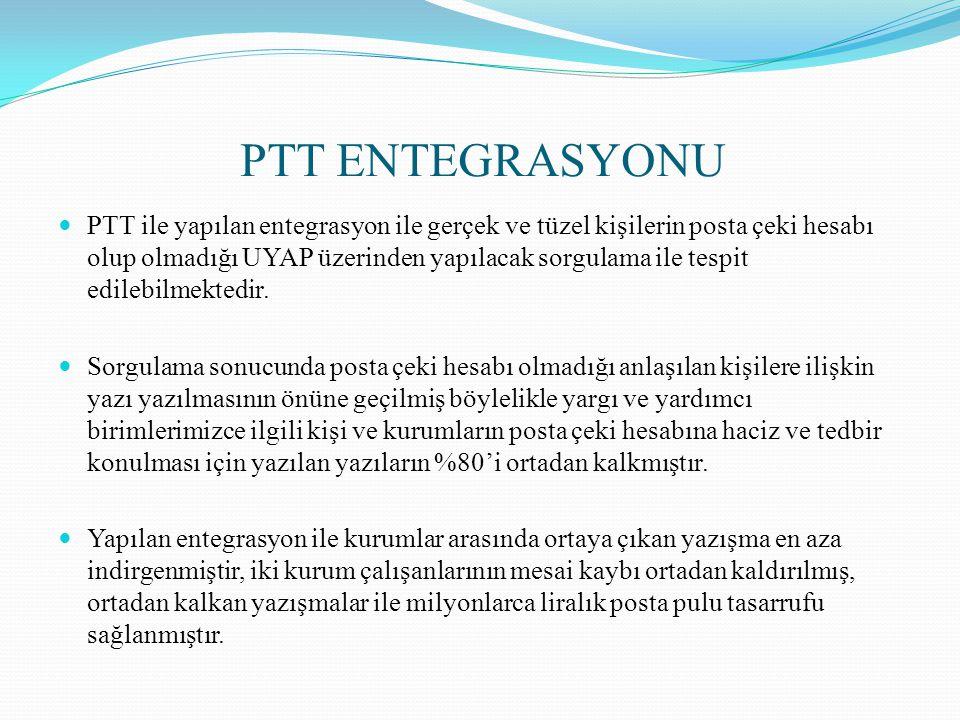 PTT ENTEGRASYONU