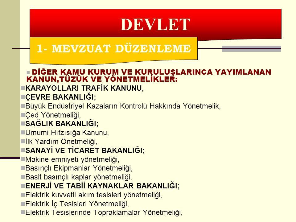 DEVLET 1- MEVZUAT DÜZENLEME KARAYOLLARI TRAFİK KANUNU,