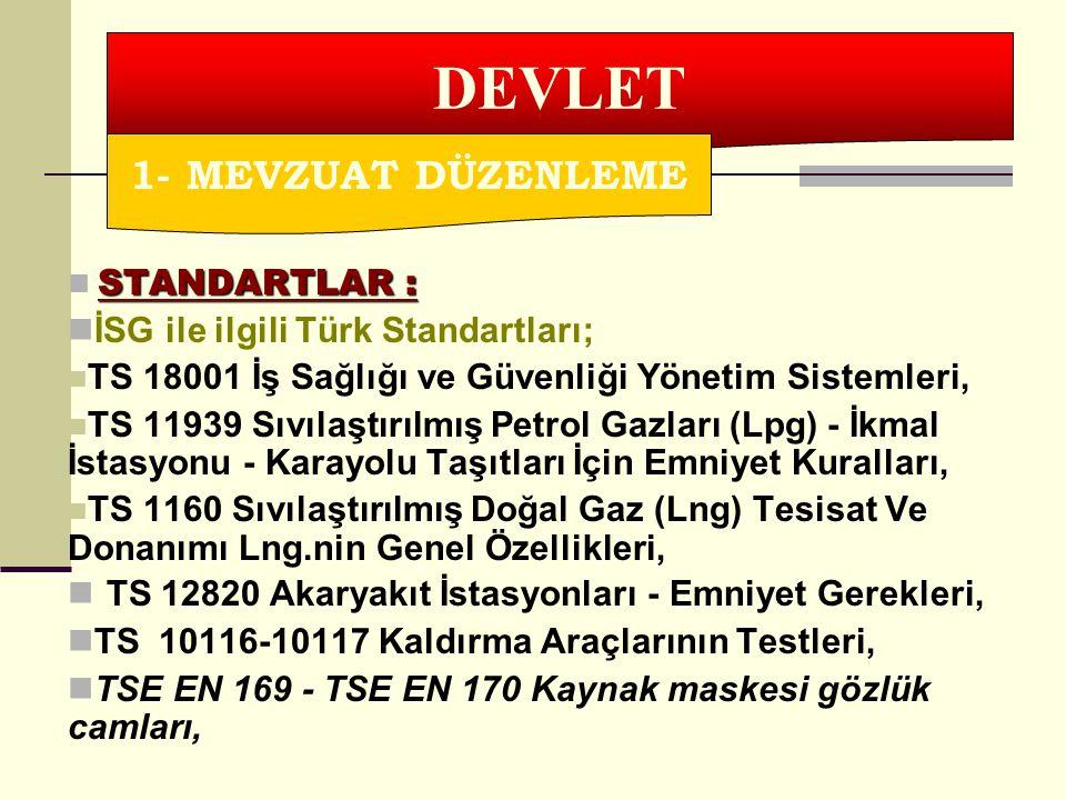 DEVLET 1- MEVZUAT DÜZENLEME İSG ile ilgili Türk Standartları;