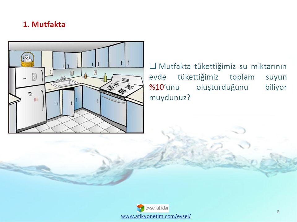 1. Mutfakta Mutfakta tükettiğimiz su miktarının evde tükettiğimiz toplam suyun %10'unu oluşturduğunu biliyor muydunuz